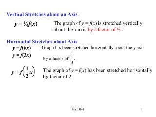 Vertical Stretches about an Axis.