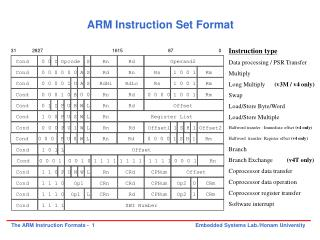 ARM Instruction Set Format