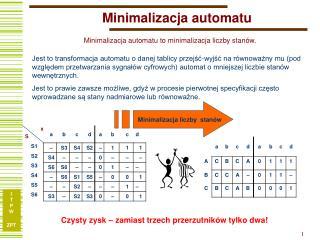 Minimalizacja automatu