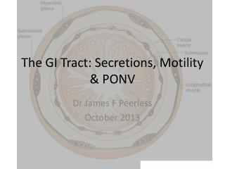 The GI Tract: Secretions, Motility & PONV