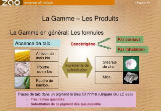 La Gamme – Les Produits
