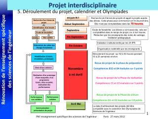 5. Déroulement du projet, calendrier et Olympiades
