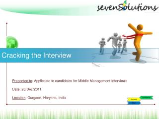 Presented to : Applicable to candidates for Middle Management Interviews Date : 20/Dec/2011