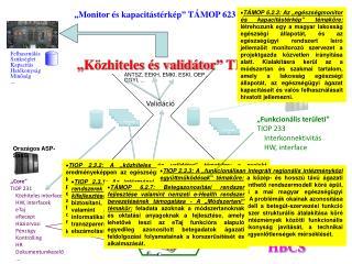 �Monitor �s kapacit�st�rk�p� T�MOP 623