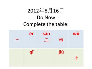 2012 年 8 月 16 日 D o Now Complete the table: