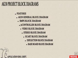 AK30 PROJECT BLOCK DIAGRAMS