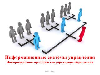 Информационные системы управления  Информационное пространство учреждения образования