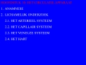 HOOFDSTUK 10: HET CIRCULATIE-APPARAAT 1.  ANAMNESE 2.  LICHAMELIJK ONDERZOEK      2.1. HET ARTERIEEL SYSTEEM      2.2. H