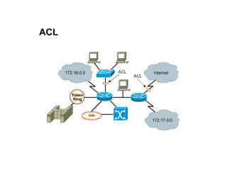 Router(config)#  access-list  1 permit 0.0.0.0 255.255.255.255  ale można również: