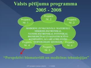 Valsts pētījuma programma  2005 - 2008
