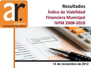 Resultados  Índice de Viabilidad Financiera Municipal IVFM 2008-2010
