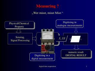 Measuring ?