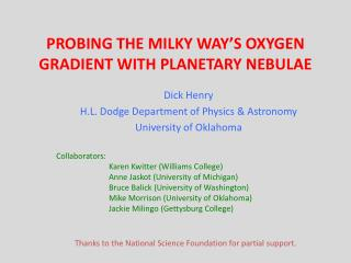 PROBING THE MILKY WAY'S OXYGEN GRADIENT WITH PLANETARY NEBULAE