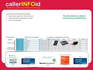 caller INFO id