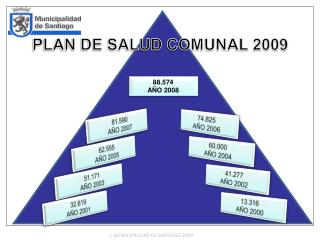 81.590 AÑO 2007