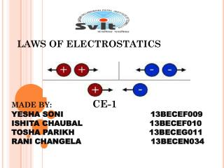 LAWS OF ELECTROSTATICS