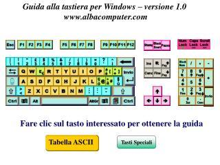 Tastiera (Keyboards)