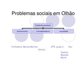 Problemas sociais em Olhão