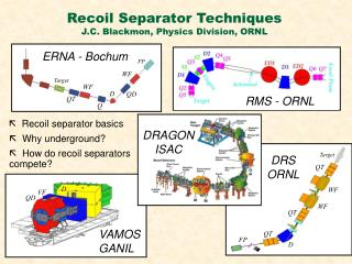 Recoil Separator Techniques J.C. Blackmon, Physics Division, ORNL