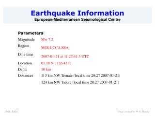 Earthquake Information European-Mediterranean Seismological Centre
