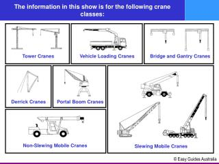 The information in this show is for the following crane classes: