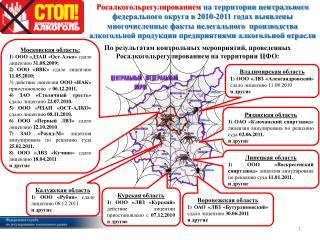 Московская область: 1) ООО «ДЗАП « Ост - Алко »  сдало лицензию 31.08.2009;