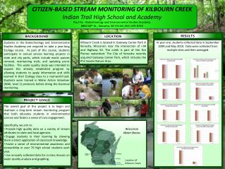 CITIZEN-BASED STREAM MONITORING OF KILBOURN CREEK Indian Trail High School and Academy