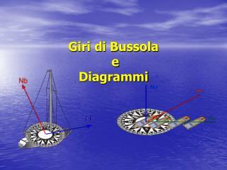 Giri di Bussola  e  Diagrammi