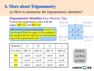 (a)  How to memorize the trigonometric identities?