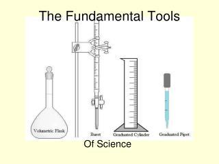The Fundamental Tools