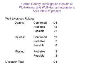 Wolf-Livestock Related: 	Deaths:	Confirmed	104 			Probable	  13 			Possible	  21