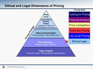 Ethical and Legal Dimensions of Pricing