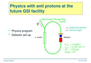 Physics with anti protons at the future GSI facility