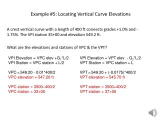 Example #5: Locating Vertical Curve Elevations