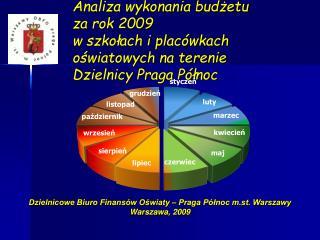 Dzielnicowe Biuro Finansów Oświaty – Praga Północ m.st. Warszawy Warszawa, 2009