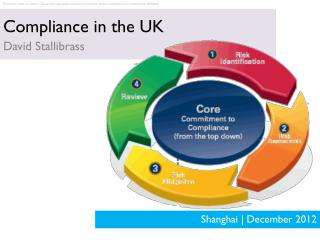 Compliance in the UK