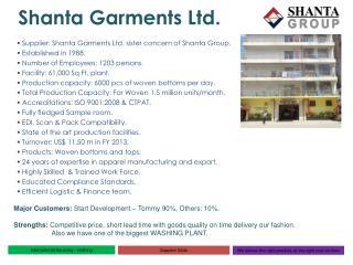 Shanta  Garments Ltd.