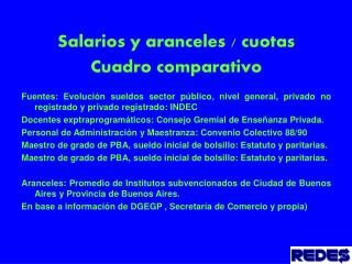 Salarios y aranceles / cuotas Cuadro comparativo