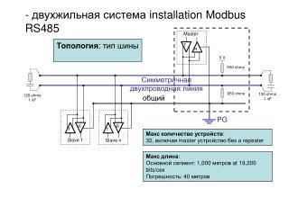 -  двухжильная система  installation Modbus RS485
