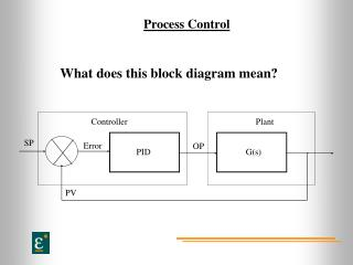 Process Control What does this block diagram mean?
