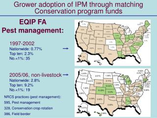 Grower adoption of IPM through matching Conservation program funds