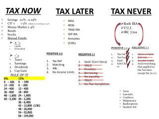 TAX NOW