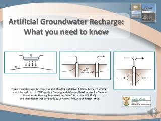 Artificial Groundwater Recharge:  What you need to know