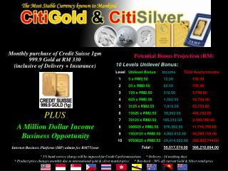 Monthly purchase of Credit Suisse 1gm 999.9 Gold at RM 330 (inclusive of Delivery + Insurance)