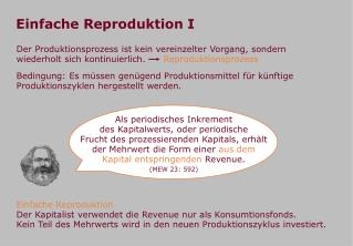 Einfache Reproduktion I