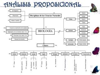 ANÁLISIS  PROPOSICIONAL