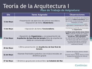 Teoría de la Arquitectura I