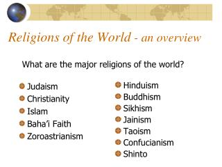 Religions of the World - an overview