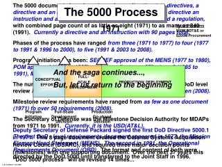 The 5000 Process