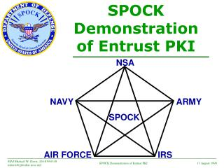 SPOCK Demonstration of Entrust PKI